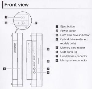 Lenovo Ideacentre Q190 Setup Leaflet - Front Ports